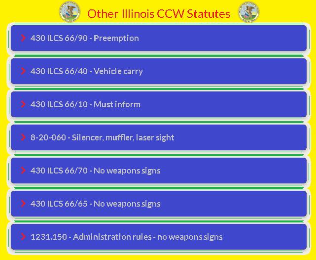 illinois CCW Statutes 2